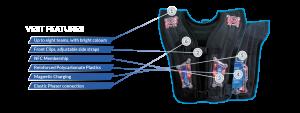 Helios Pro Vest Features